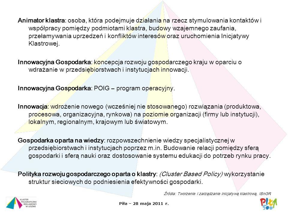 Piła – 28 maja 2011 r. Animator klastra: osoba, która podejmuje działania na rzecz stymulowania kontaktów i współpracy pomiędzy podmiotami klastra, bu