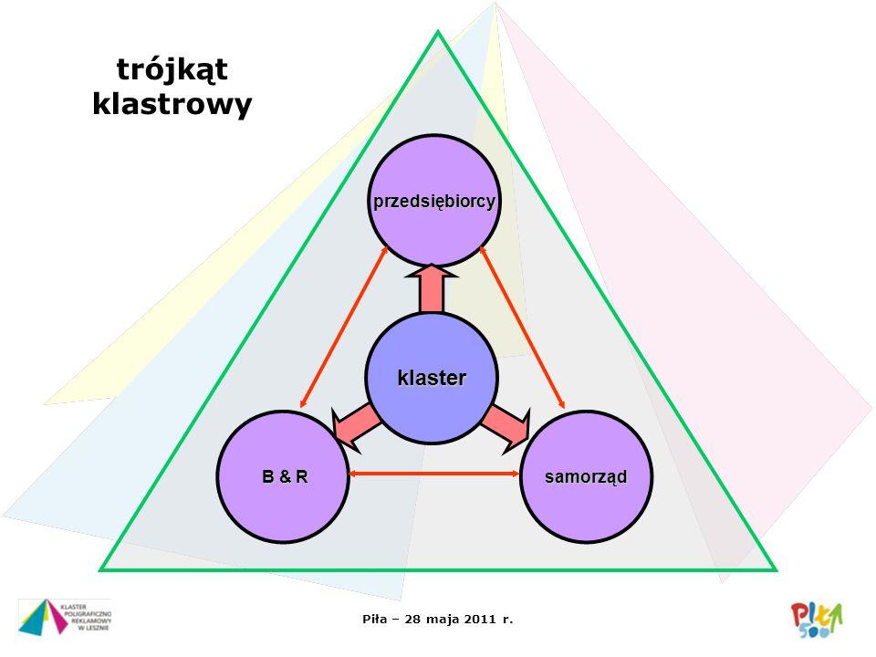 Piła – 28 maja 2011 r. Metody realizacji celów Inicjatywy Klastrowej
