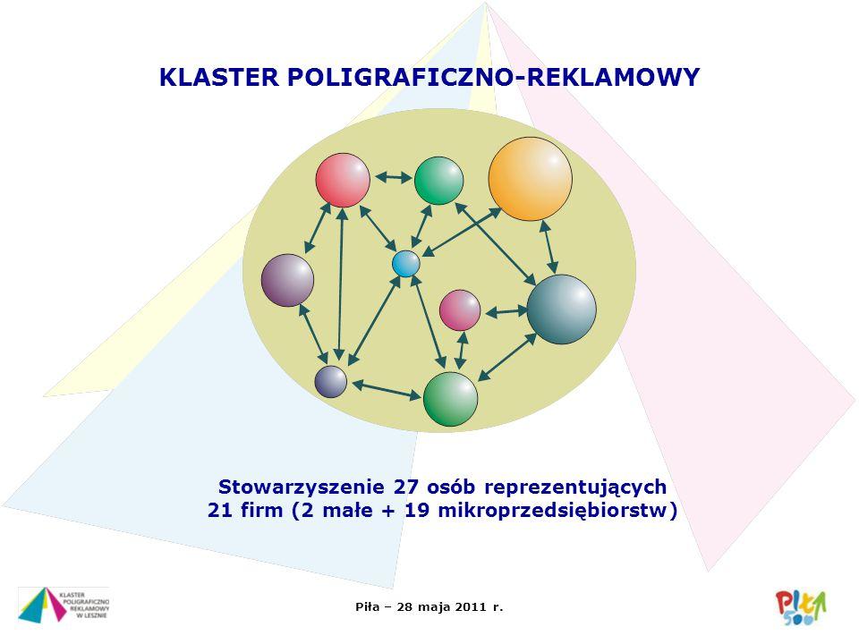 Piła – 28 maja 2011 r. KLASTER POLIGRAFICZNO-REKLAMOWY Stowarzyszenie 27 osób reprezentujących 21 firm (2 małe + 19 mikroprzedsiębiorstw)