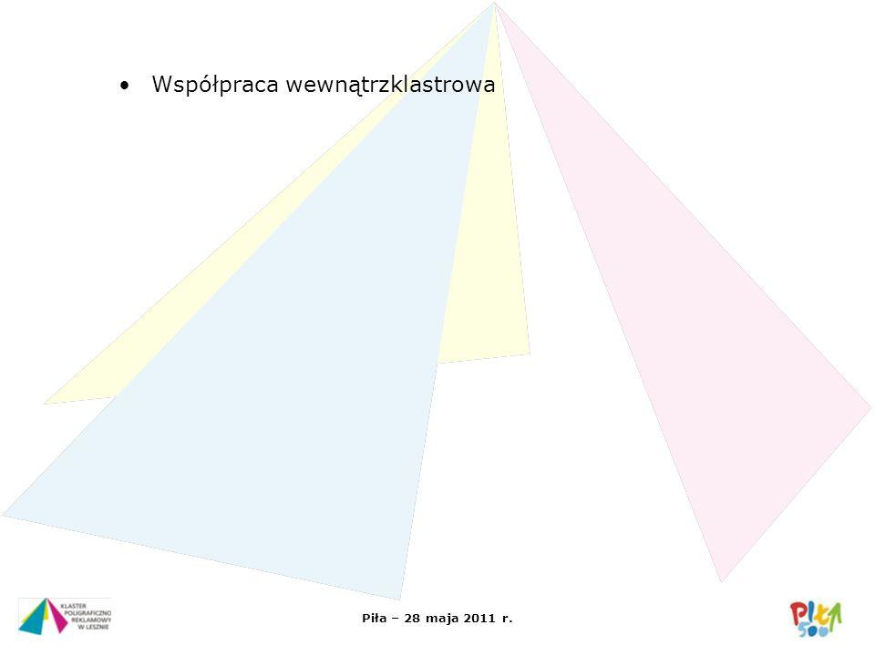 Piła – 28 maja 2011 r. Współpraca wewnątrzklastrowa