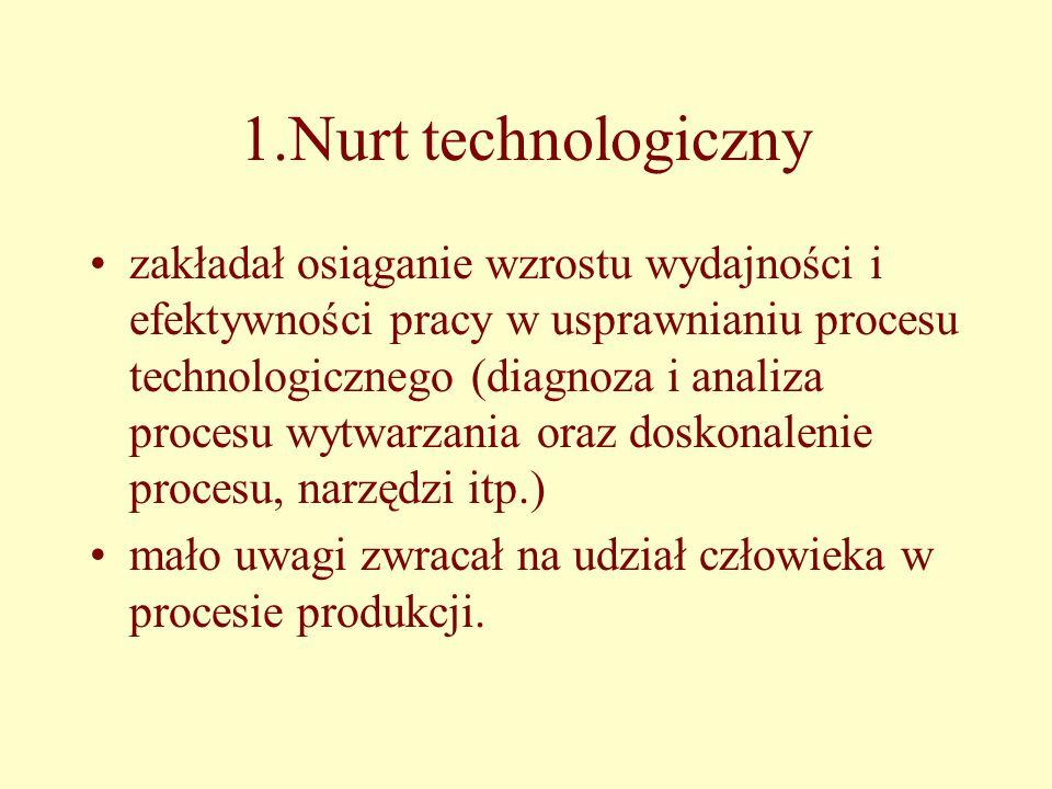 1.Nurt technologiczny zakładał osiąganie wzrostu wydajności i efektywności pracy w usprawnianiu procesu technologicznego (diagnoza i analiza procesu wytwarzania oraz doskonalenie procesu, narzędzi itp.) mało uwagi zwracał na udział człowieka w procesie produkcji.