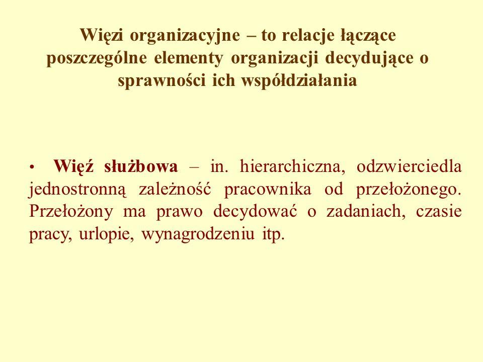 Więzi organizacyjne – to relacje łączące poszczególne elementy organizacji decydujące o sprawności ich współdziałania Więź służbowa – in.