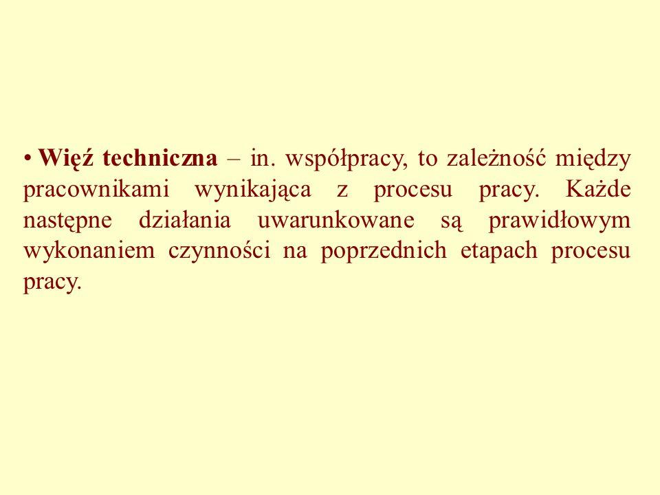 Więź techniczna – in.współpracy, to zależność między pracownikami wynikająca z procesu pracy.