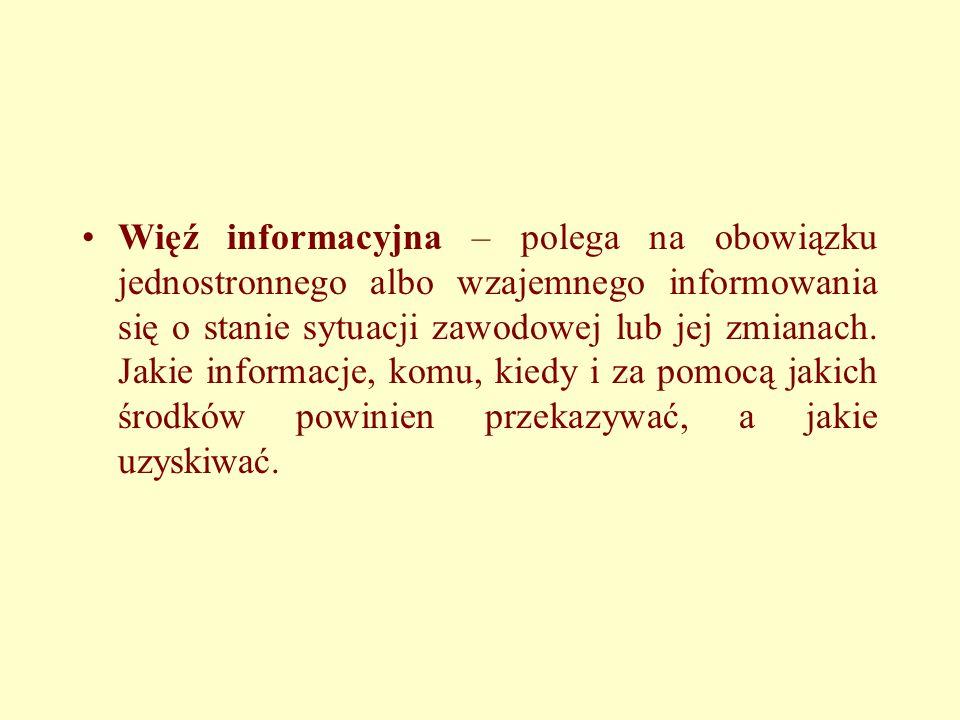 Więź informacyjna – polega na obowiązku jednostronnego albo wzajemnego informowania się o stanie sytuacji zawodowej lub jej zmianach.