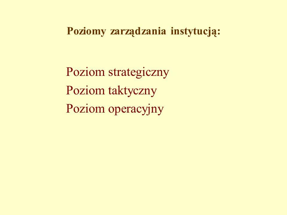 Poziomy zarządzania instytucją: Poziom strategiczny Poziom taktyczny Poziom operacyjny