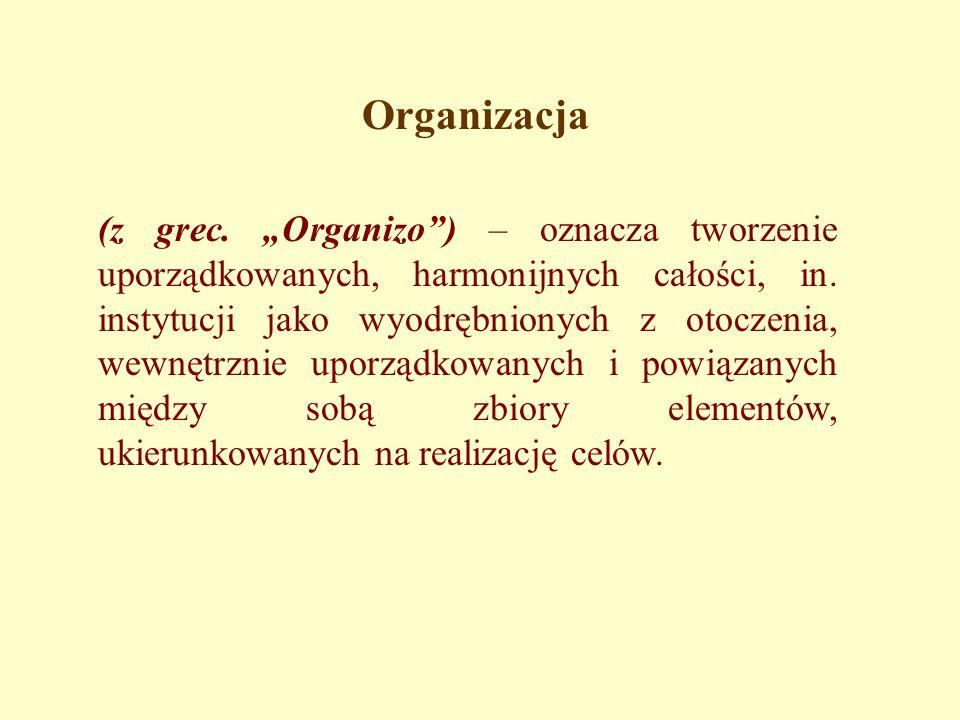 """(z grec.""""Organizo ) – oznacza tworzenie uporządkowanych, harmonijnych całości, in."""