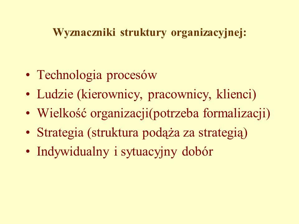 Wyznaczniki struktury organizacyjnej: Technologia procesów Ludzie (kierownicy, pracownicy, klienci) Wielkość organizacji(potrzeba formalizacji) Strategia (struktura podąża za strategią) Indywidualny i sytuacyjny dobór