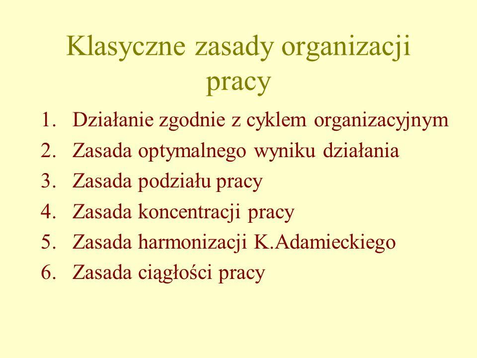 Klasyczne zasady organizacji pracy 1.Działanie zgodnie z cyklem organizacyjnym 2.Zasada optymalnego wyniku działania 3.Zasada podziału pracy 4.Zasada