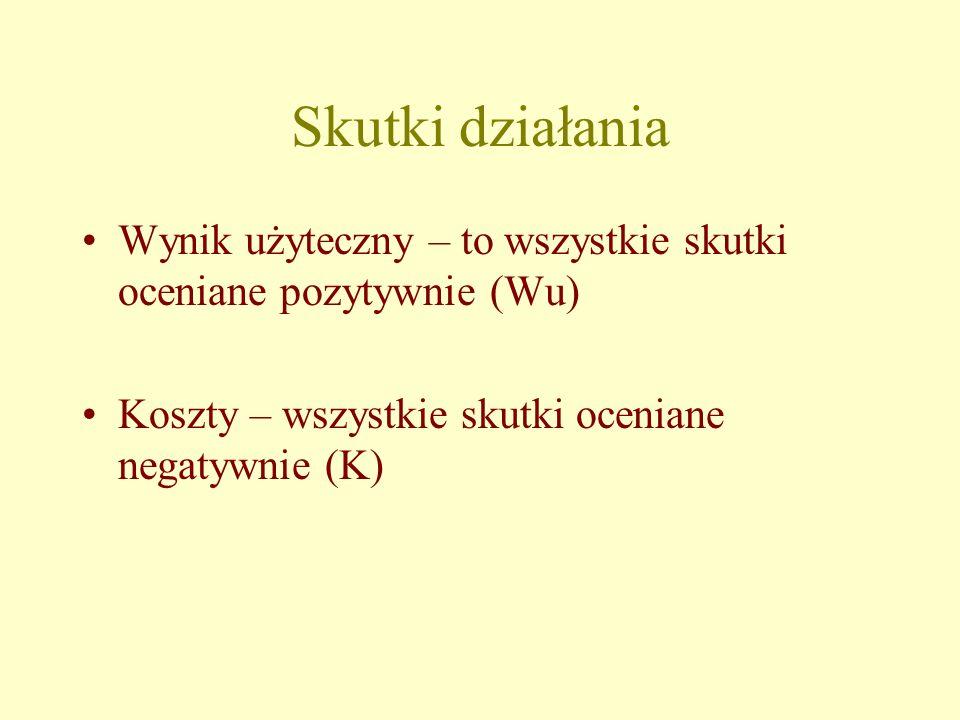 Skutki działania Wynik użyteczny – to wszystkie skutki oceniane pozytywnie (Wu) Koszty – wszystkie skutki oceniane negatywnie (K)