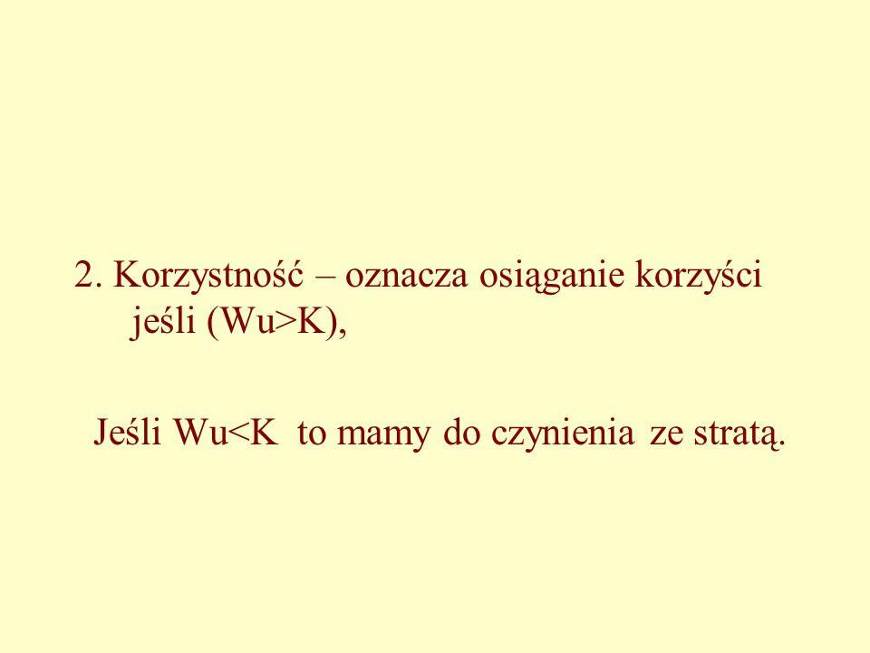 2. Korzystność – oznacza osiąganie korzyści jeśli (Wu>K), Jeśli Wu<K to mamy do czynienia ze stratą.