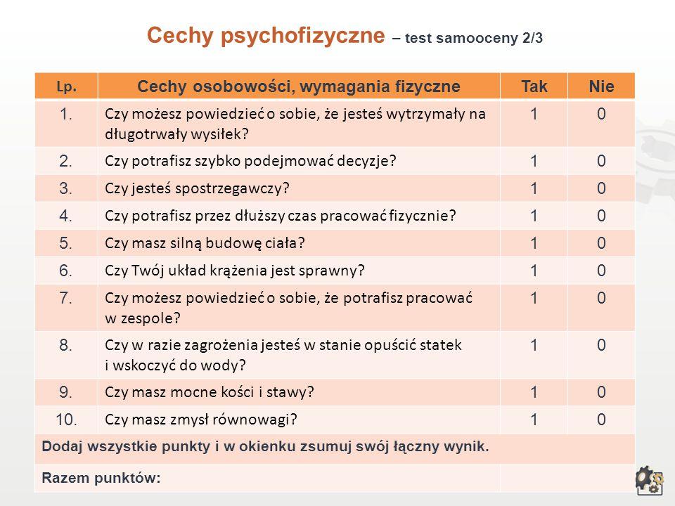 11 Cechy psychofizyczne Test samooceny 1/3 Decydując się na podjęcie pracy w zawodzie technika rybactwa śródlądowego, powinniśmy przede wszystkim wzią