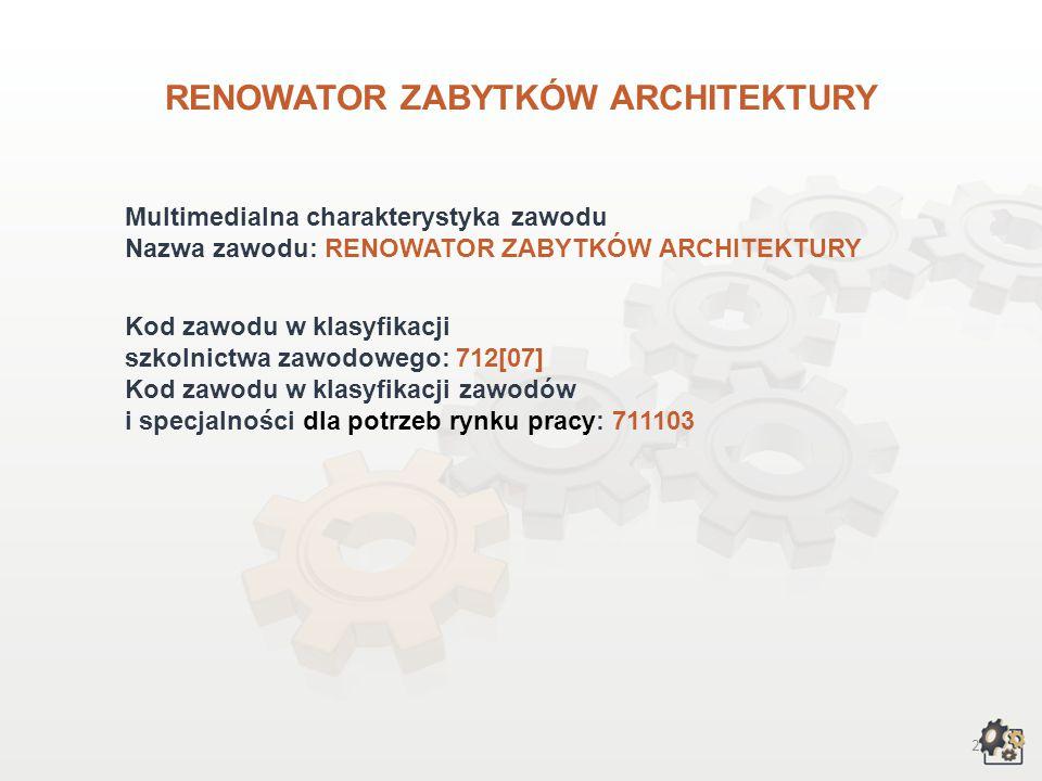 22 Rynek pracy Praca własna… 1.Czy są problemy ze znalezieniem pracy w zawodzie renowator zabytków architektury .