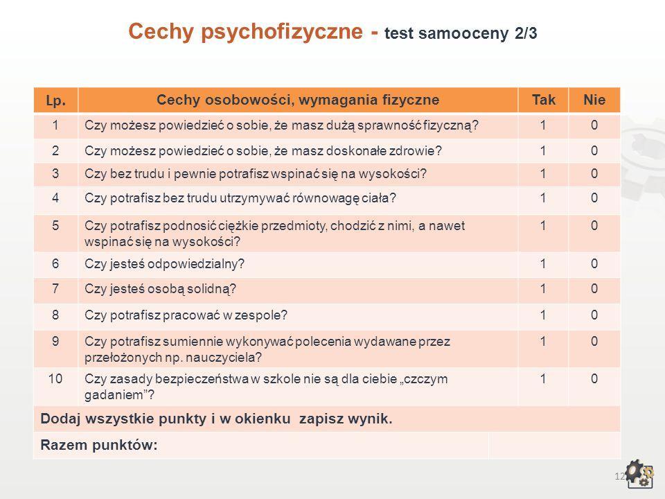 11 Cechy psychofizyczne Test samooceny 1/3 Decydując się na podjęcie pracy w zawodzie monter konstrukcji budowlanych, powinniśmy przede wszystkim wzią