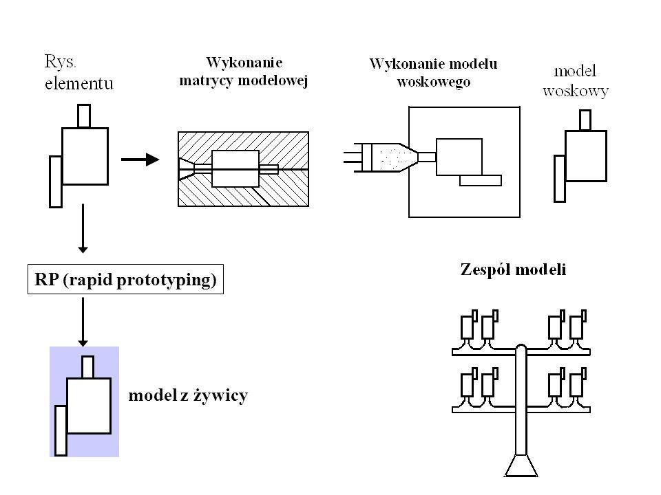 RP (rapid prototyping) model z żywicy
