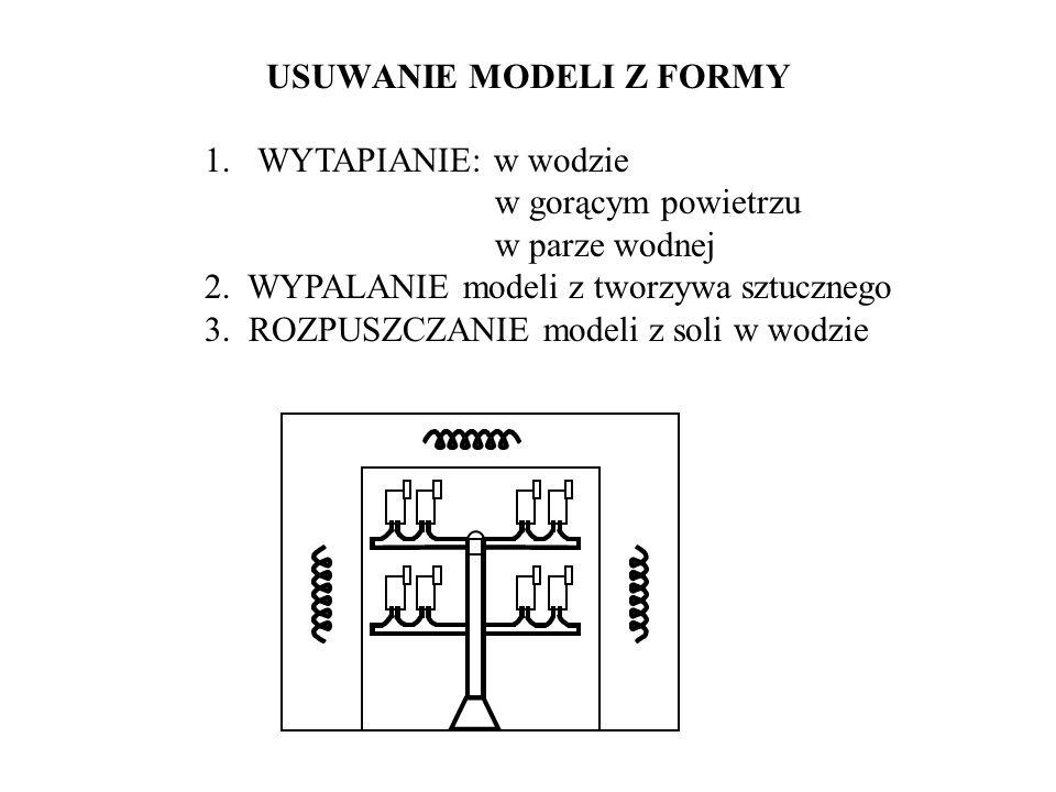 USUWANIE MODELI Z FORMY 1.WYTAPIANIE: w wodzie w gorącym powietrzu w parze wodnej 2. WYPALANIE modeli z tworzywa sztucznego 3. ROZPUSZCZANIE modeli z