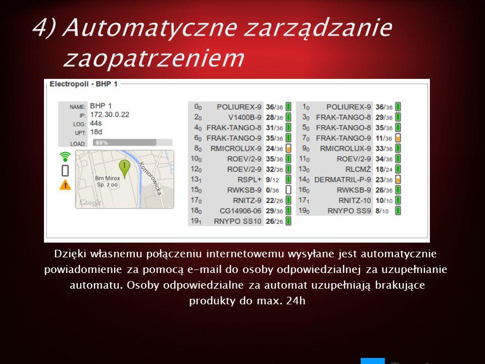 Dzięki własnemu połączeniu internetowemu wysyłane jest automatycznie powiadomienie za pomocą e-mail do osoby odpowiedzialnej za uzupełnianie automatu.