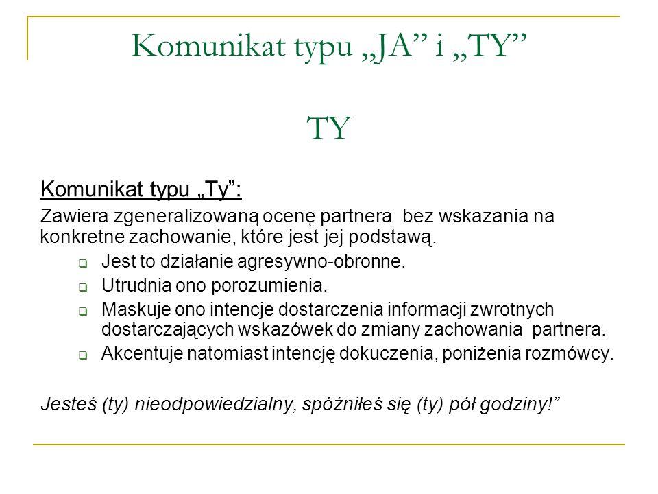 """Komunikat typu """"JA"""" i """"TY"""" TY Komunikat typu """"Ty"""": Zawiera zgeneralizowaną ocenę partnera bez wskazania na konkretne zachowanie, które jest jej podsta"""