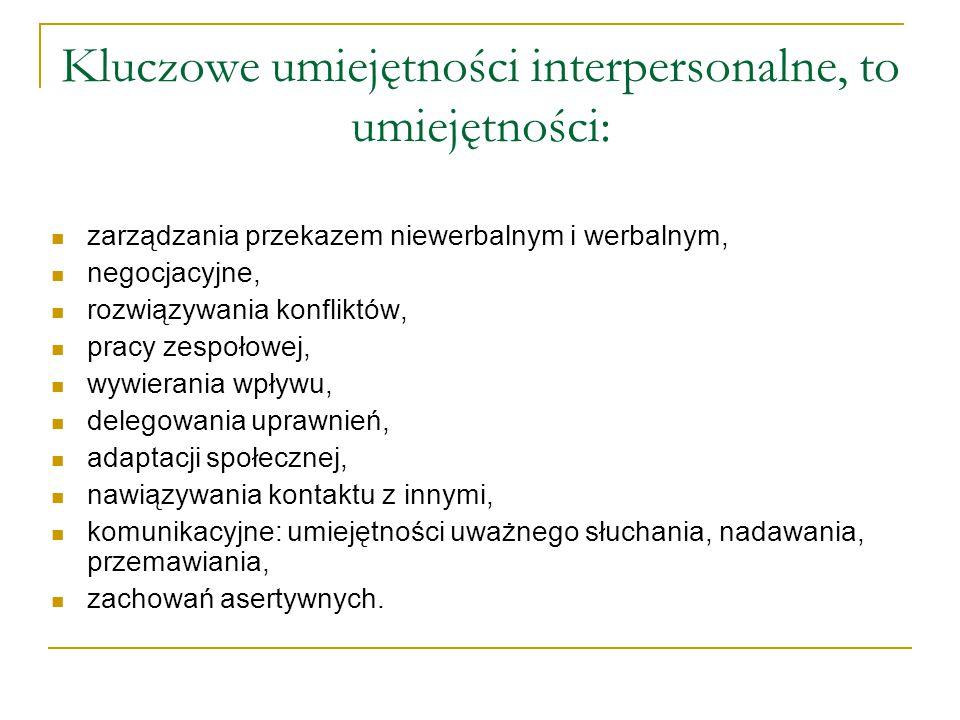 Kluczowe umiejętności interpersonalne, to umiejętności: zarządzania przekazem niewerbalnym i werbalnym, negocjacyjne, rozwiązywania konfliktów, pracy
