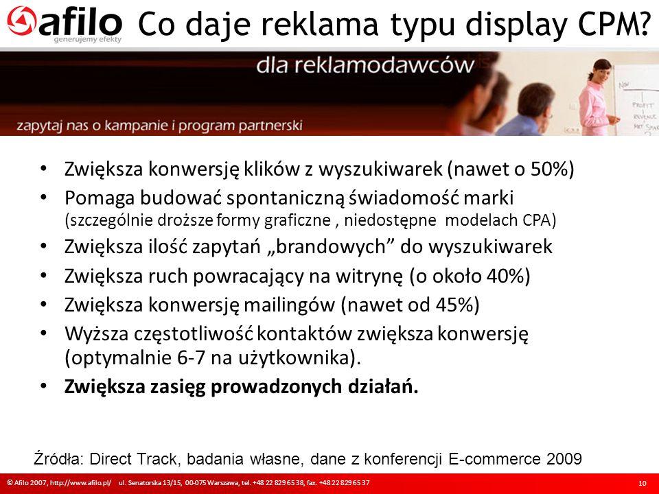 Co daje reklama typu display CPM? © Afilo 2007, http://www.afilo.pl/ ul. Senatorska 13/15, 00-075 Warszawa, tel. +48 22 829 65 38, fax. +48 22 829 65