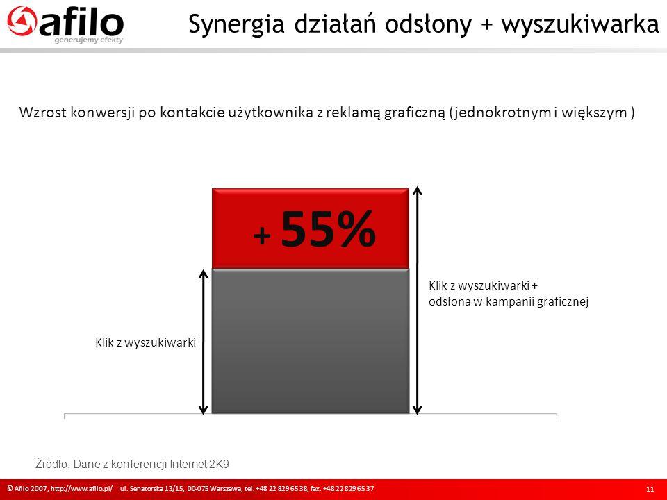Synergia działań odsłony + wyszukiwarka © Afilo 2007, http://www.afilo.pl/ ul. Senatorska 13/15, 00-075 Warszawa, tel. +48 22 829 65 38, fax. +48 22 8