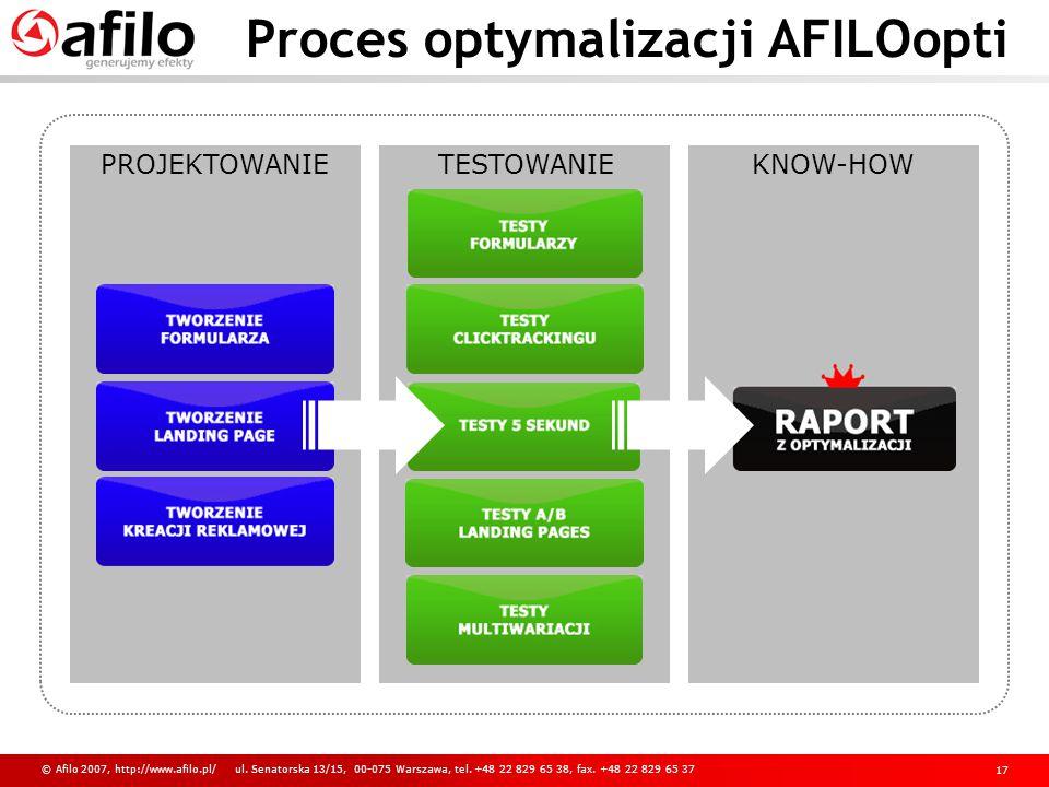 Proces optymalizacji AFILOopti © Afilo 2007, http://www.afilo.pl/ ul. Senatorska 13/15, 00-075 Warszawa, tel. +48 22 829 65 38, fax. +48 22 829 65 37