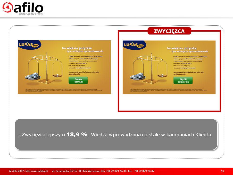 © Afilo 2007, http://www.afilo.pl/ ul. Senatorska 13/15, 00-075 Warszawa, tel. +48 22 829 65 38, fax. +48 22 829 65 37 21 …Zwycięzca lepszy o 18,9 %.