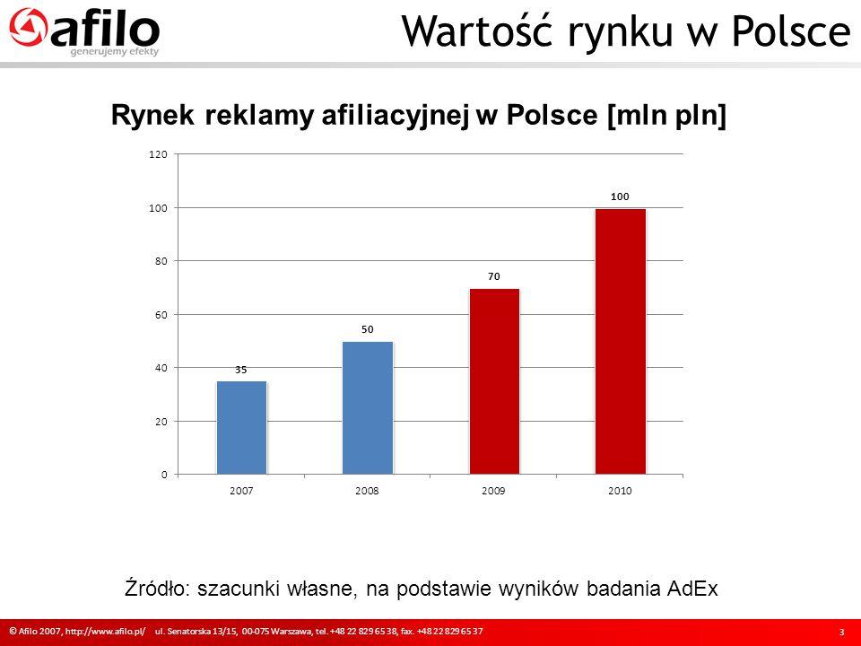 Wartość rynku w Polsce © Afilo 2007, http://www.afilo.pl/ ul. Senatorska 13/15, 00-075 Warszawa, tel. +48 22 829 65 38, fax. +48 22 829 65 37 3 Źródło