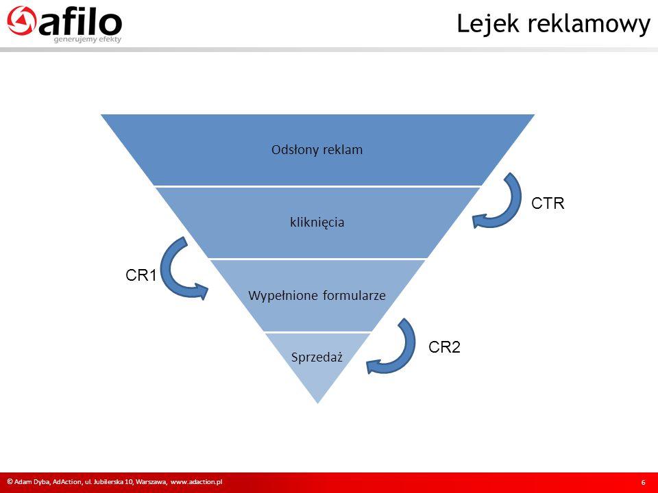 Modele rozliczeń © Afilo 2007, http://www.afilo.pl/ ul.
