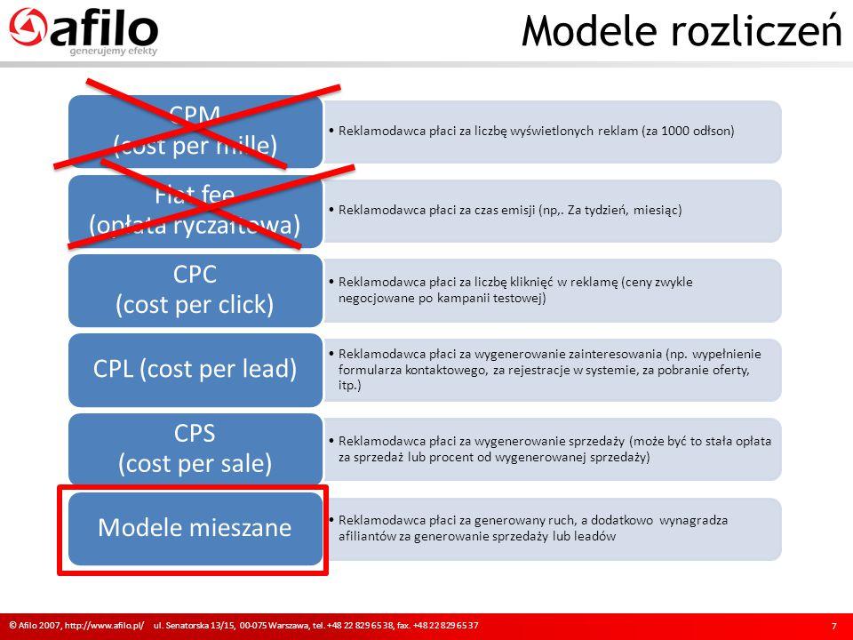 Zalety pay per performance Minimalizacja ryzyka Klienta [jeśli nie zadziała Klient nie zapłaci, Klient nie płaci za porażkę tylko za sukces ] Maksymalizacja konwersji [optymalizacja kampanii na każdym kroku, od reklam do landing page] Klient płaci wyłącznie za efekt Cel Klienta staje się naszym celem [angażujemy się w prowadzenie programów, namawiamy witryny do przystąpienia, mierzymy efekty na każdym etapie realizacji] Działania pay per performance stanowią znaczący element strategii marketingowej wielu podmiotów i są wykorzystywane jako część internet marketingu-mix.