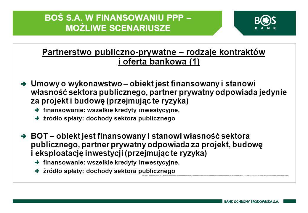 BOŚ S.A. W FINANSOWANIU PPP – MOŻLIWE SCENARIUSZE Partnerstwo publiczno-prywatne – rodzaje kontraktów i oferta bankowa (1) Umowy o wykonawstwo – obiek