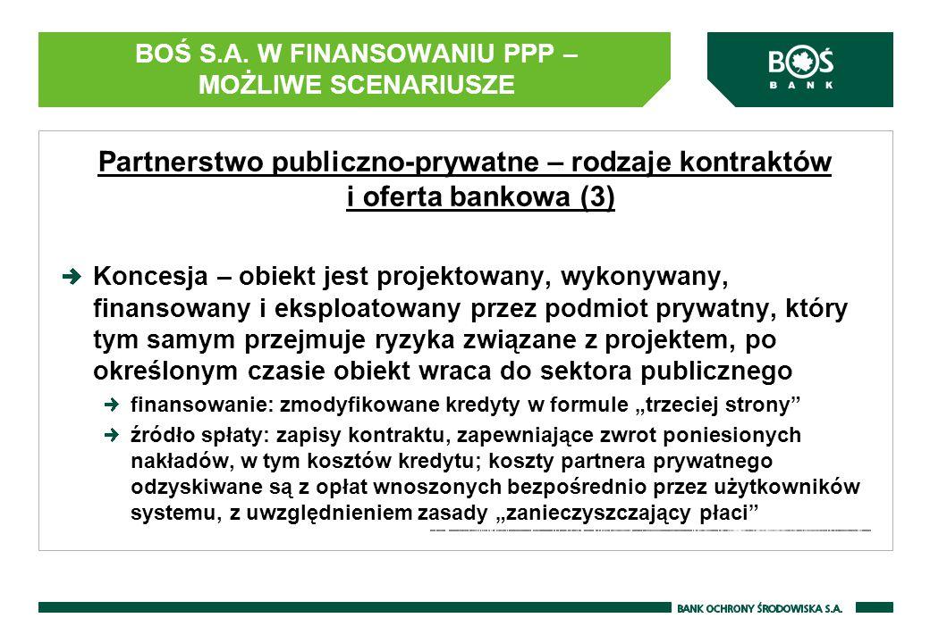 BOŚ S.A. W FINANSOWANIU PPP – MOŻLIWE SCENARIUSZE Partnerstwo publiczno-prywatne – rodzaje kontraktów i oferta bankowa (3) Koncesja – obiekt jest proj
