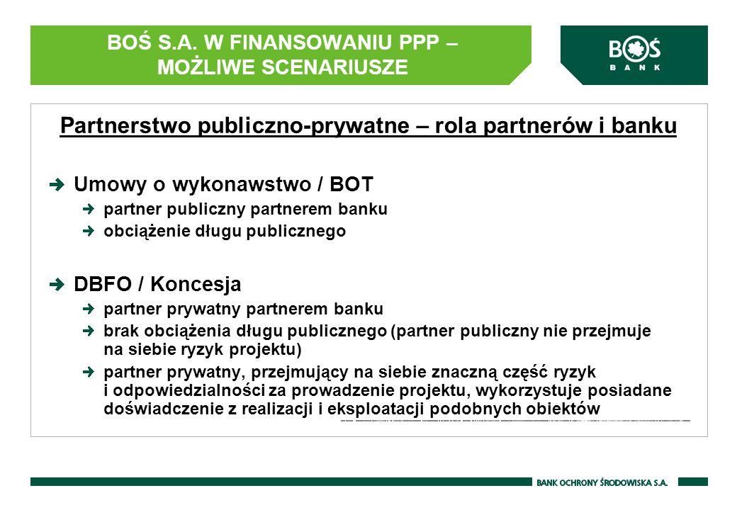 BOŚ S.A. W FINANSOWANIU PPP – MOŻLIWE SCENARIUSZE Partnerstwo publiczno-prywatne – rola partnerów i banku Umowy o wykonawstwo / BOT partner publiczny