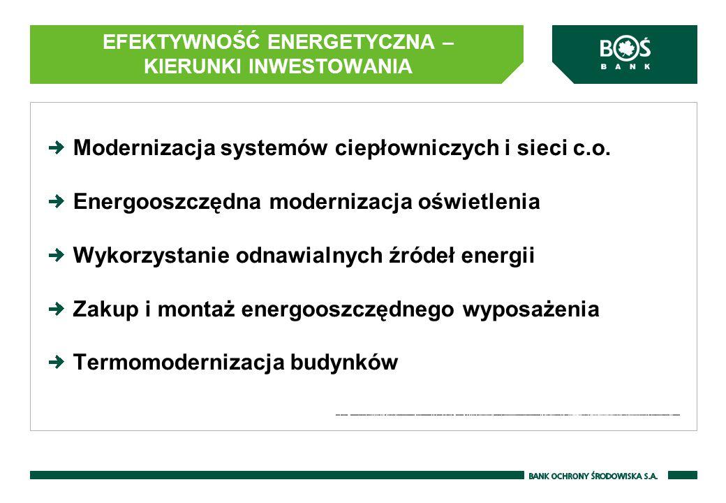 EFEKTYWNOŚĆ ENERGETYCZNA – KIERUNKI INWESTOWANIA Modernizacja systemów ciepłowniczych i sieci c.o. Energooszczędna modernizacja oświetlenia Wykorzysta