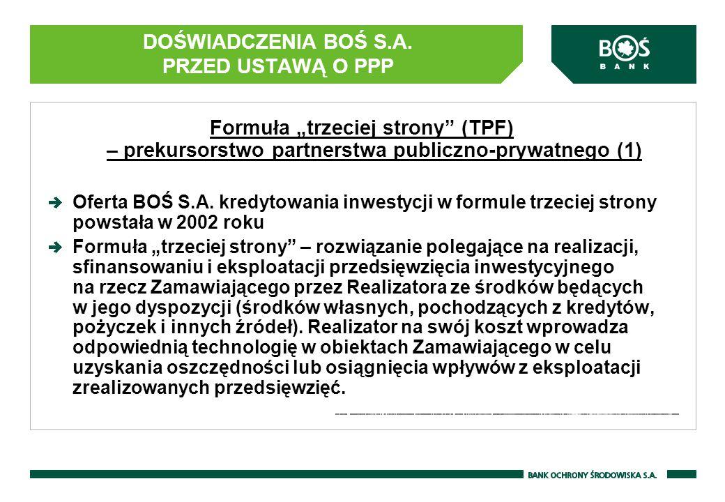"""DOŚWIADCZENIA BOŚ S.A. PRZED USTAWĄ O PPP Formuła """"trzeciej strony"""" (TPF) – prekursorstwo partnerstwa publiczno-prywatnego (1) Oferta BOŚ S.A. kredyto"""
