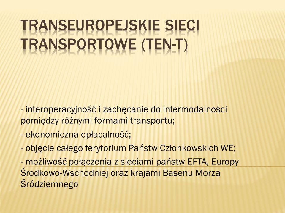 - interoperacyjność i zachęcanie do intermodalności pomiędzy różnymi formami transportu; - ekonomiczna opłacalność; - objęcie całego terytorium Państw