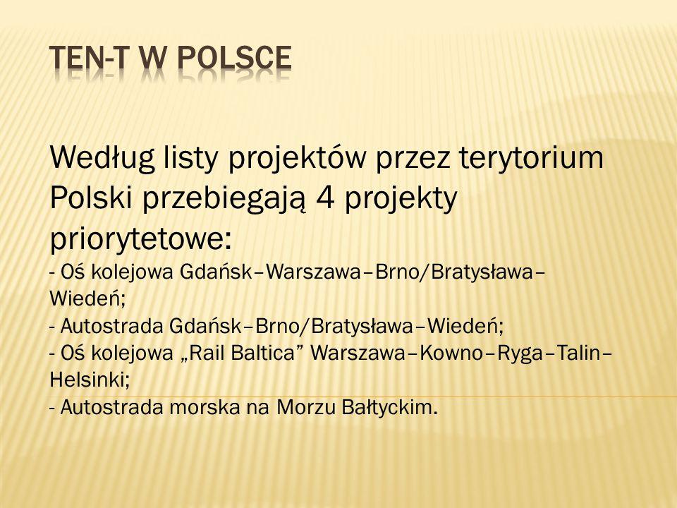 Według listy projektów przez terytorium Polski przebiegają 4 projekty priorytetowe: - Oś kolejowa Gdańsk–Warszawa–Brno/Bratysława– Wiedeń; - Autostrad