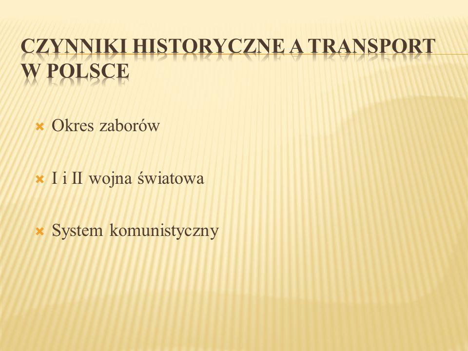  Okres zaborów  I i II wojna światowa  System komunistyczny