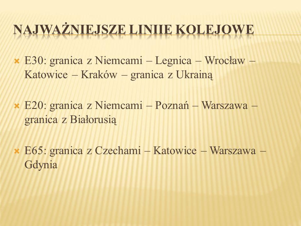  E30: granica z Niemcami – Legnica – Wrocław – Katowice – Kraków – granica z Ukrainą  E20: granica z Niemcami – Poznań – Warszawa – granica z Białor