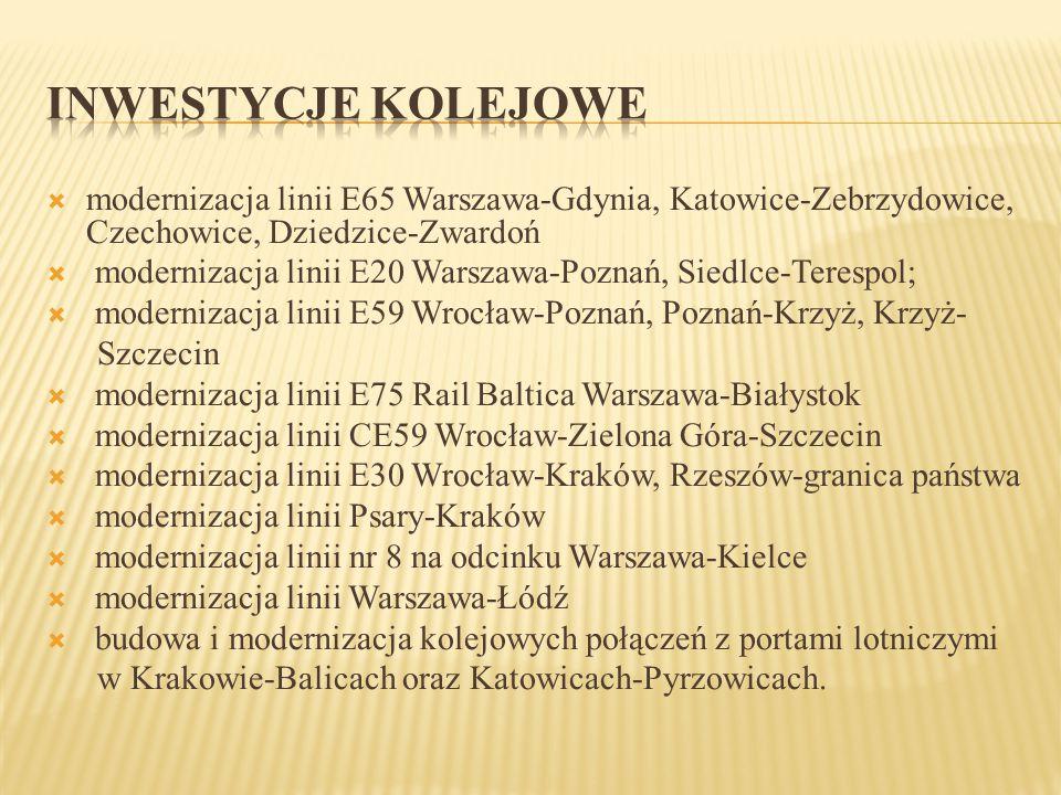  modernizacja linii E65 Warszawa-Gdynia, Katowice-Zebrzydowice, Czechowice, Dziedzice-Zwardoń  modernizacja linii E20 Warszawa-Poznań, Siedlce-Teres