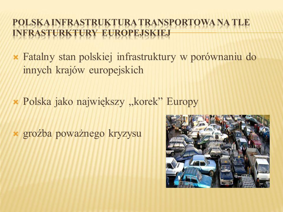 """ Fatalny stan polskiej infrastruktury w porównaniu do innych krajów europejskich  Polska jako największy """"korek"""" Europy  groźba poważnego kryzysu"""