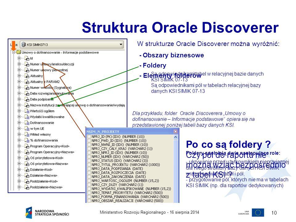 16 sierpnia 2014Ministerstwo Rozwoju Regionalnego - 10 Struktura Oracle Discoverer W strukturze Oracle Discoverer można wyróżnić: - Obszary biznesowe