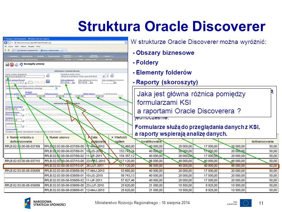 16 sierpnia 2014Ministerstwo Rozwoju Regionalnego - 11 Struktura Oracle Discoverer W strukturze Oracle Discoverer można wyróżnić: - Obszary biznesowe