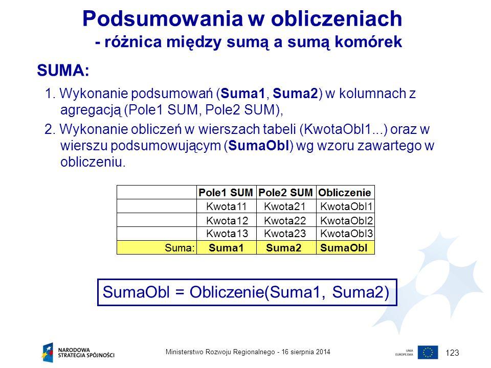16 sierpnia 2014Ministerstwo Rozwoju Regionalnego - 123 Podsumowania w obliczeniach - różnica między sumą a sumą komórek SUMA: 1. Wykonanie podsumowań