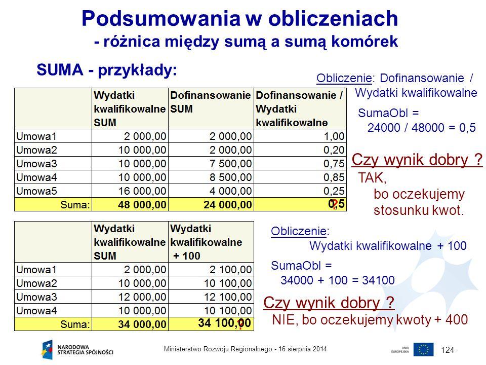 16 sierpnia 2014Ministerstwo Rozwoju Regionalnego - 124 Podsumowania w obliczeniach - różnica między sumą a sumą komórek SUMA - przykłady: ? ? Oblicze