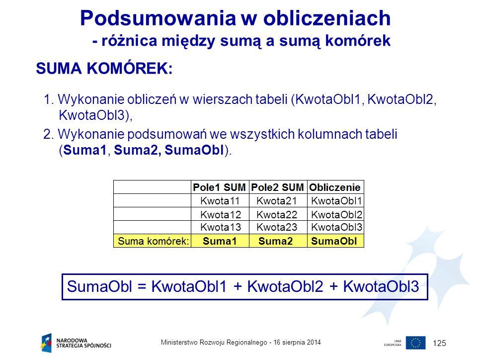 16 sierpnia 2014Ministerstwo Rozwoju Regionalnego - 125 Podsumowania w obliczeniach - różnica między sumą a sumą komórek SUMA KOMÓREK: 1. Wykonanie ob