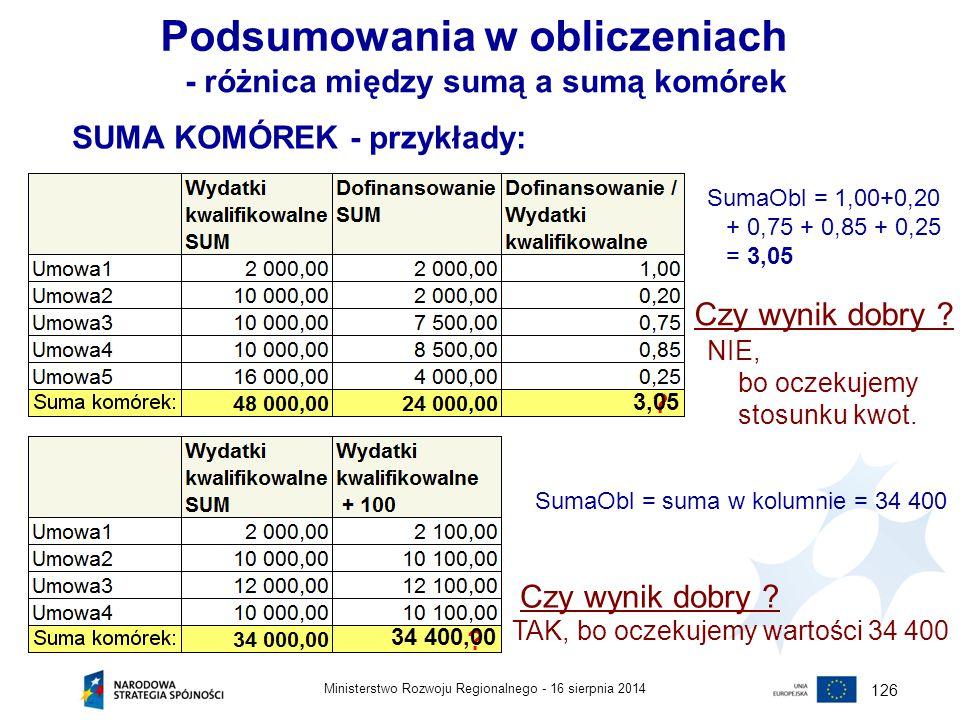 16 sierpnia 2014Ministerstwo Rozwoju Regionalnego - 126 Podsumowania w obliczeniach - różnica między sumą a sumą komórek SUMA KOMÓREK - przykłady: ? ?