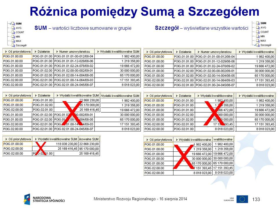 16 sierpnia 2014Ministerstwo Rozwoju Regionalnego - 133 Różnica pomiędzy Sumą a Szczegółem SUM – wartości liczbowe sumowane w grupie Szczegół – wyświe