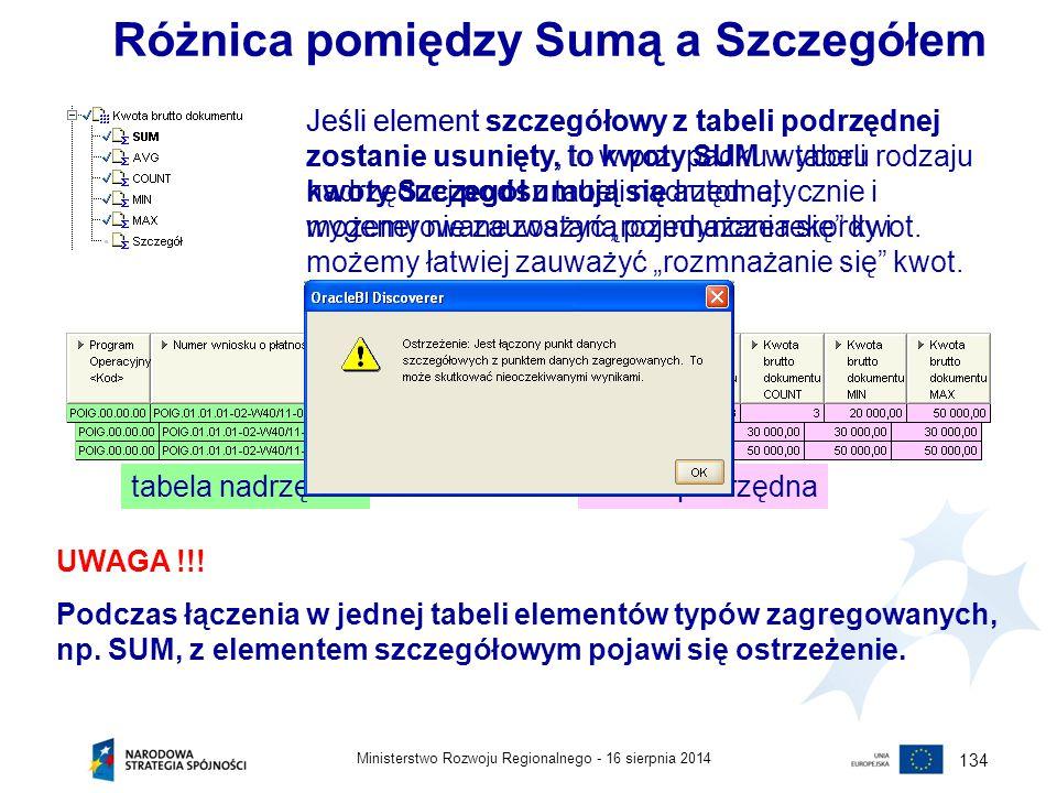 16 sierpnia 2014Ministerstwo Rozwoju Regionalnego - 134 Różnica pomiędzy Sumą a Szczegółem tabela nadrzędnatabela podrzędna Jeśli element szczegółowy