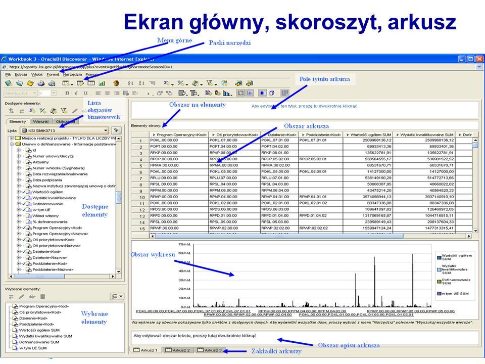 16 sierpnia 2014Ministerstwo Rozwoju Regionalnego - 22 Ekran główny, skoroszyt, arkusz