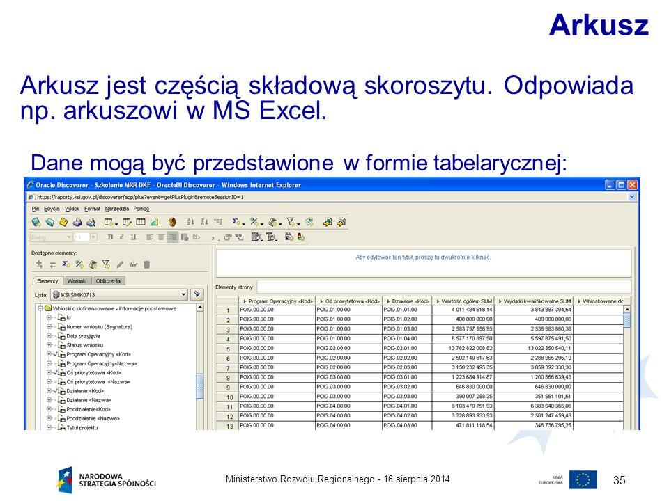 16 sierpnia 2014Ministerstwo Rozwoju Regionalnego - 35 Dane mogą być przedstawione w formie tabelarycznej: Arkusz Arkusz jest częścią składową skorosz